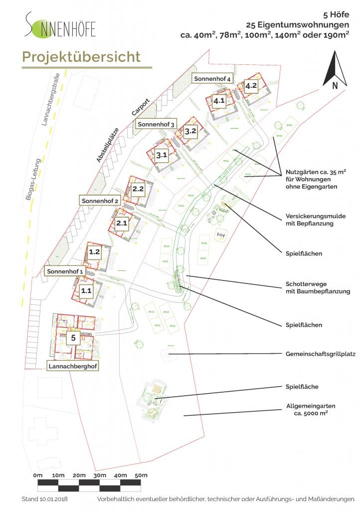 2017-10-10_Sonnenhöfe_Lageplan